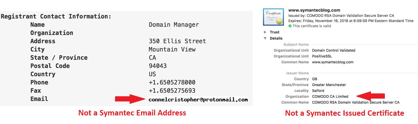 Fake Symantec Security Blog Site Spreads Malware