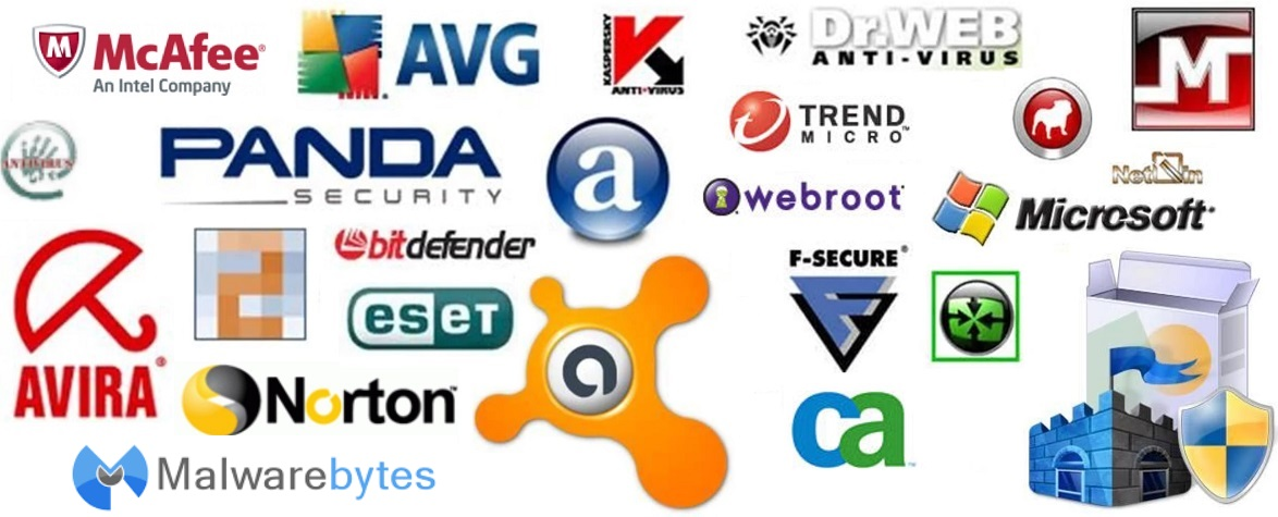 Antivirus Software: What Is It And What Is Right For You