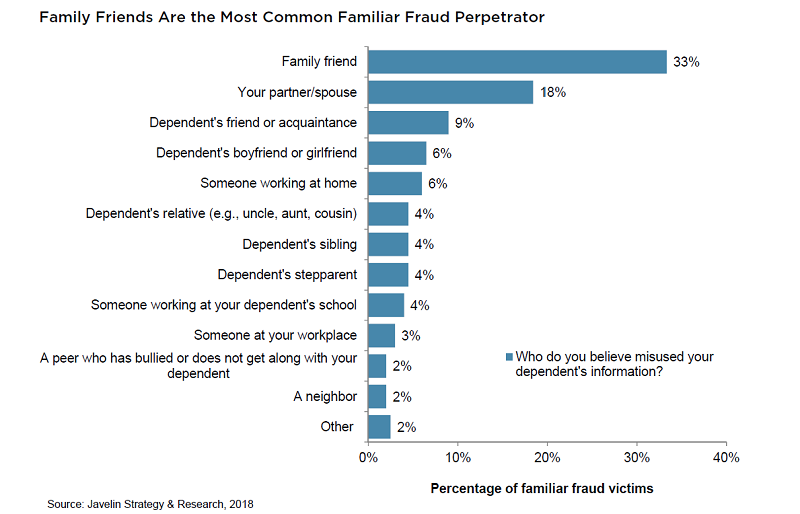Security - Overview - Family Trust Federal Credit Union