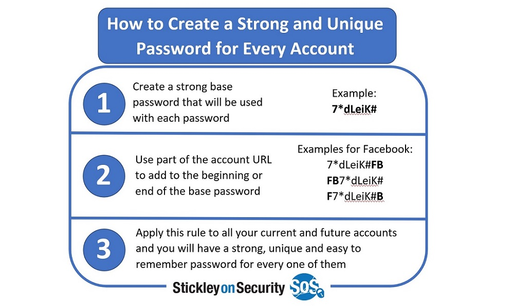 strong-password-steps