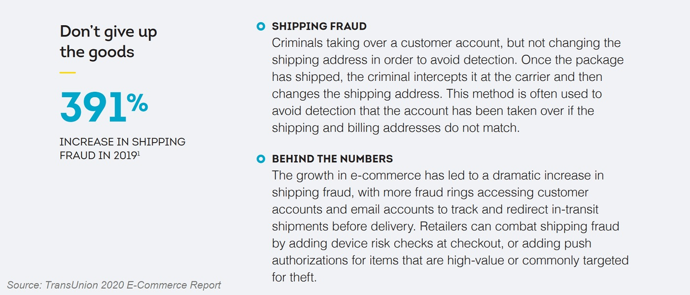 Shipping Fraud Up 391 In One Year
