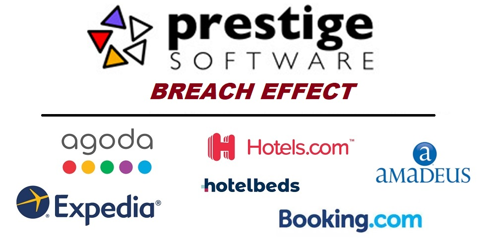 10 Million+ Victims Of Hotel Reservation Platform Breach. Are You One Of Them?