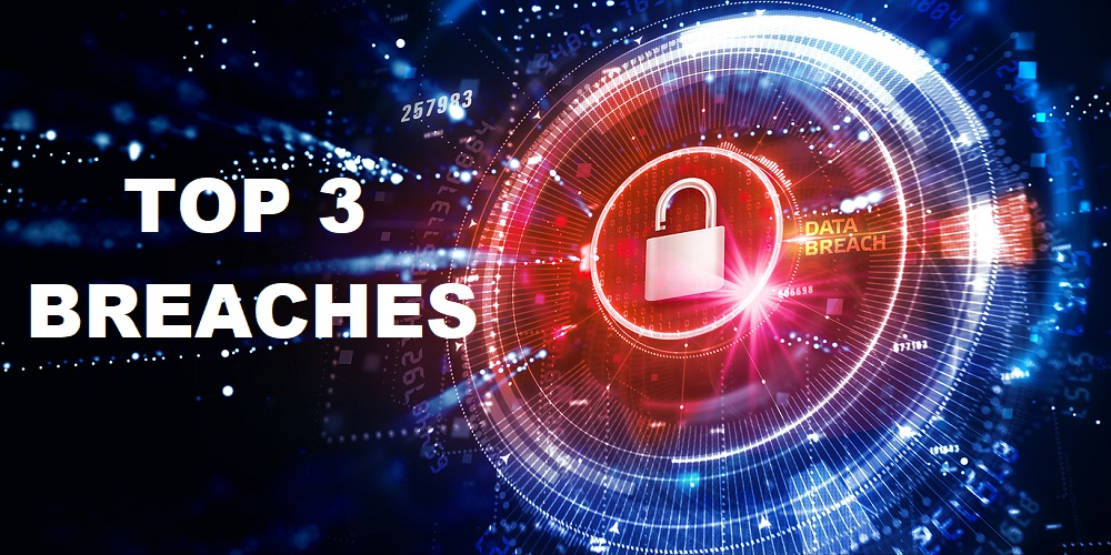 Top Three 2020 Data Breaches And What We Hopefully Have Learned
